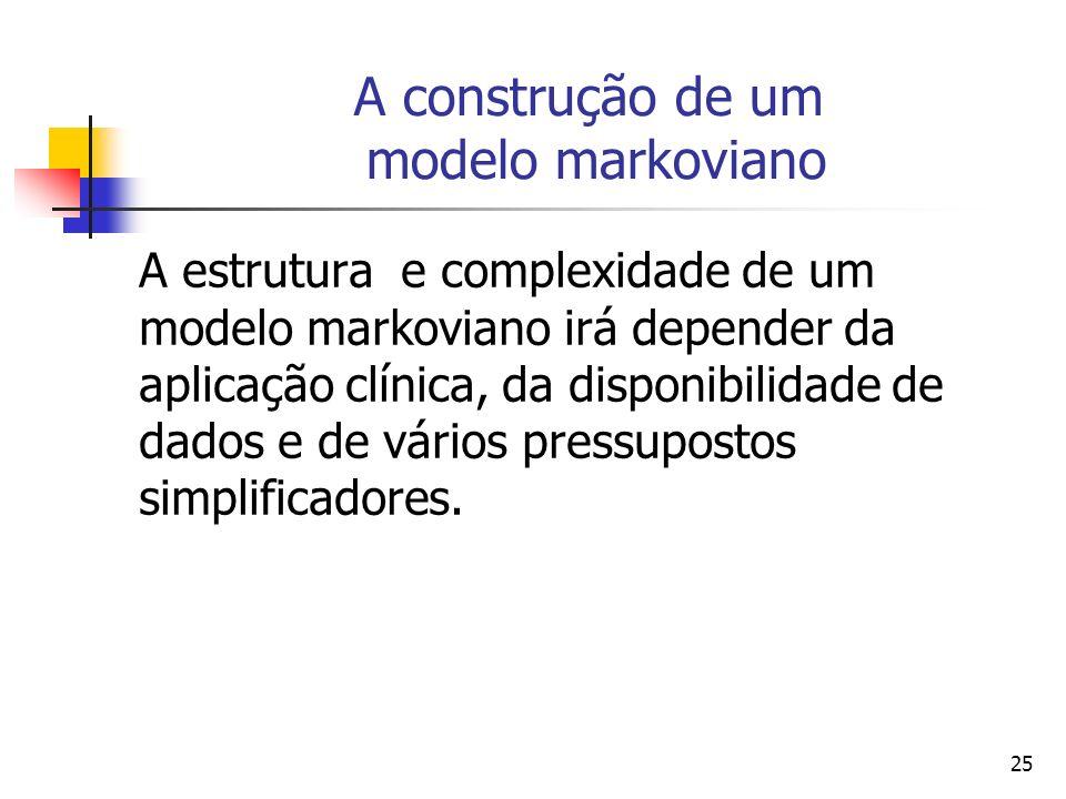 25 A construção de um modelo markoviano A estrutura e complexidade de um modelo markoviano irá depender da aplicação clínica, da disponibilidade de dados e de vários pressupostos simplificadores.
