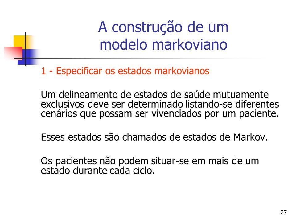 27 A construção de um modelo markoviano 1 - Especificar os estados markovianos Um delineamento de estados de saúde mutuamente exclusivos deve ser determinado listando-se diferentes cenários que possam ser vivenciados por um paciente.