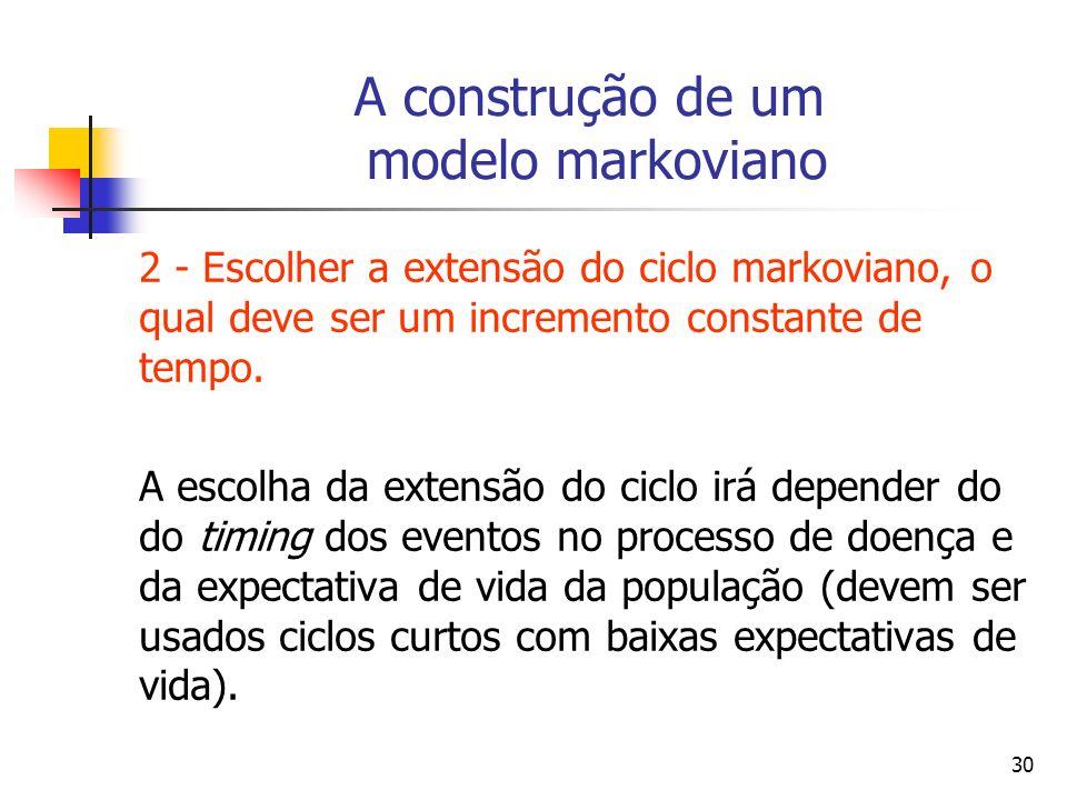 30 A construção de um modelo markoviano 2 - Escolher a extensão do ciclo markoviano, o qual deve ser um incremento constante de tempo.