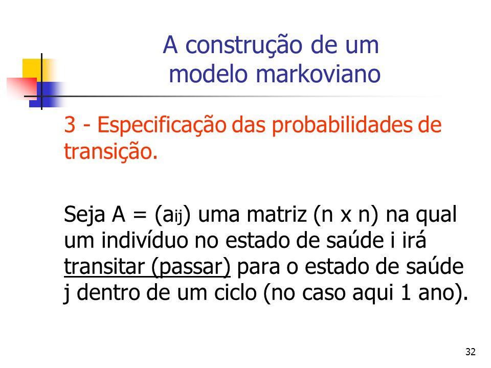 32 A construção de um modelo markoviano 3 - Especificação das probabilidades de transição.