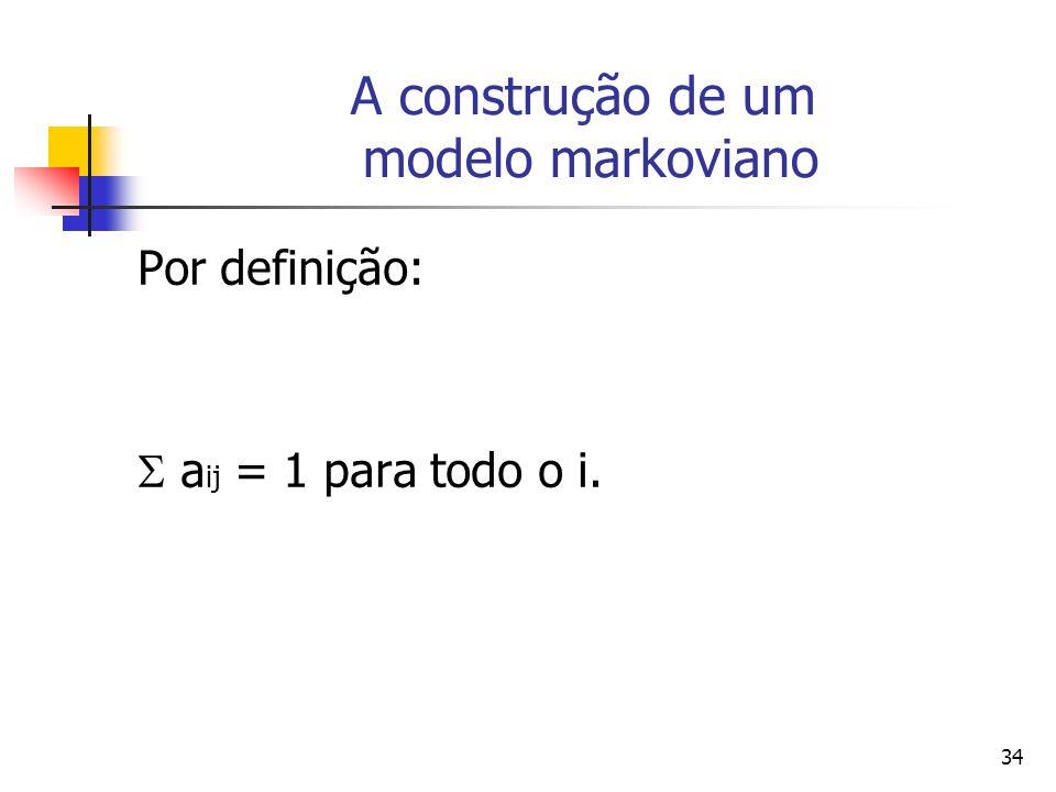 34 A construção de um modelo markoviano Por definição: a ij = 1 para todo o i.