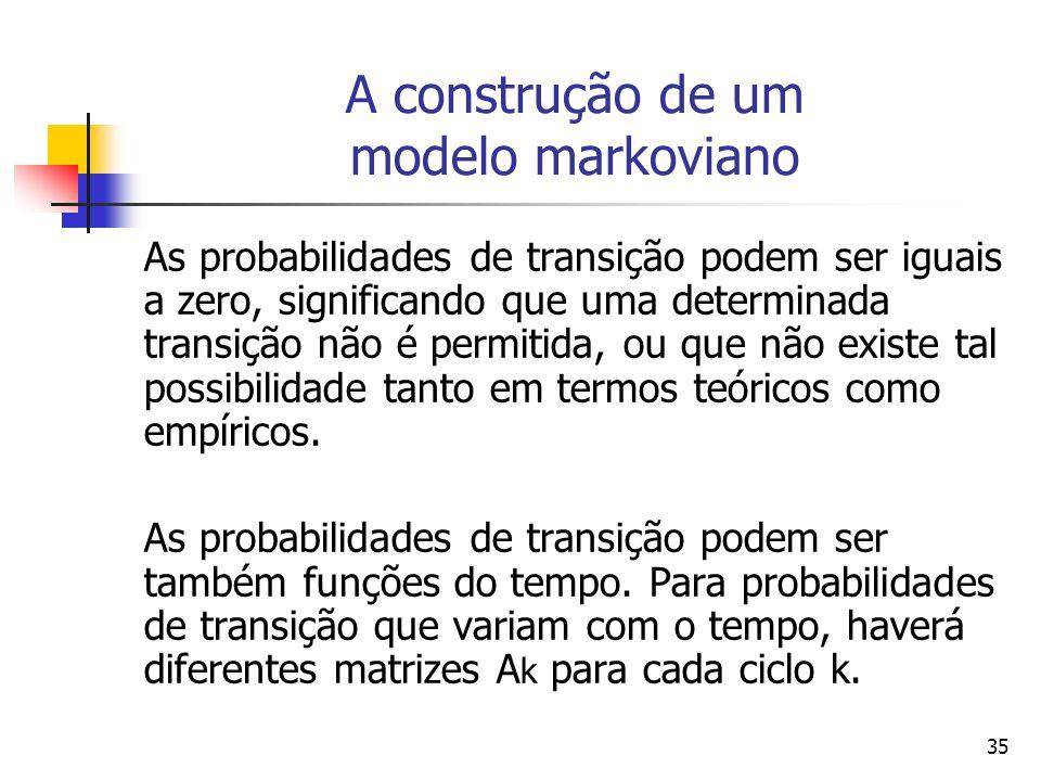 35 A construção de um modelo markoviano As probabilidades de transição podem ser iguais a zero, significando que uma determinada transição não é permitida, ou que não existe tal possibilidade tanto em termos teóricos como empíricos.
