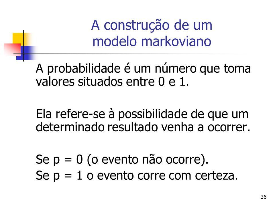 36 A construção de um modelo markoviano A probabilidade é um número que toma valores situados entre 0 e 1.