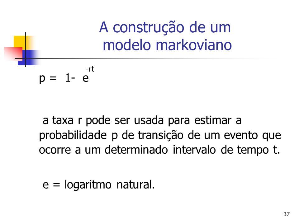 37 A construção de um modelo markoviano -rt p = 1- e a taxa r pode ser usada para estimar a probabilidade p de transição de um evento que ocorre a um determinado intervalo de tempo t.