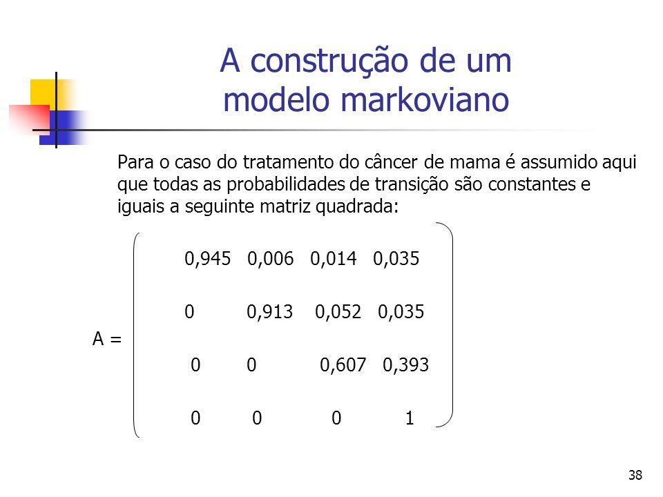 38 A construção de um modelo markoviano Para o caso do tratamento do câncer de mama é assumido aqui que todas as probabilidades de transição são constantes e iguais a seguinte matriz quadrada: 0,945 0,006 0,014 0,035 0 0,913 0,052 0,035 A = 0 0 0,607 0,393 0 0 0 1