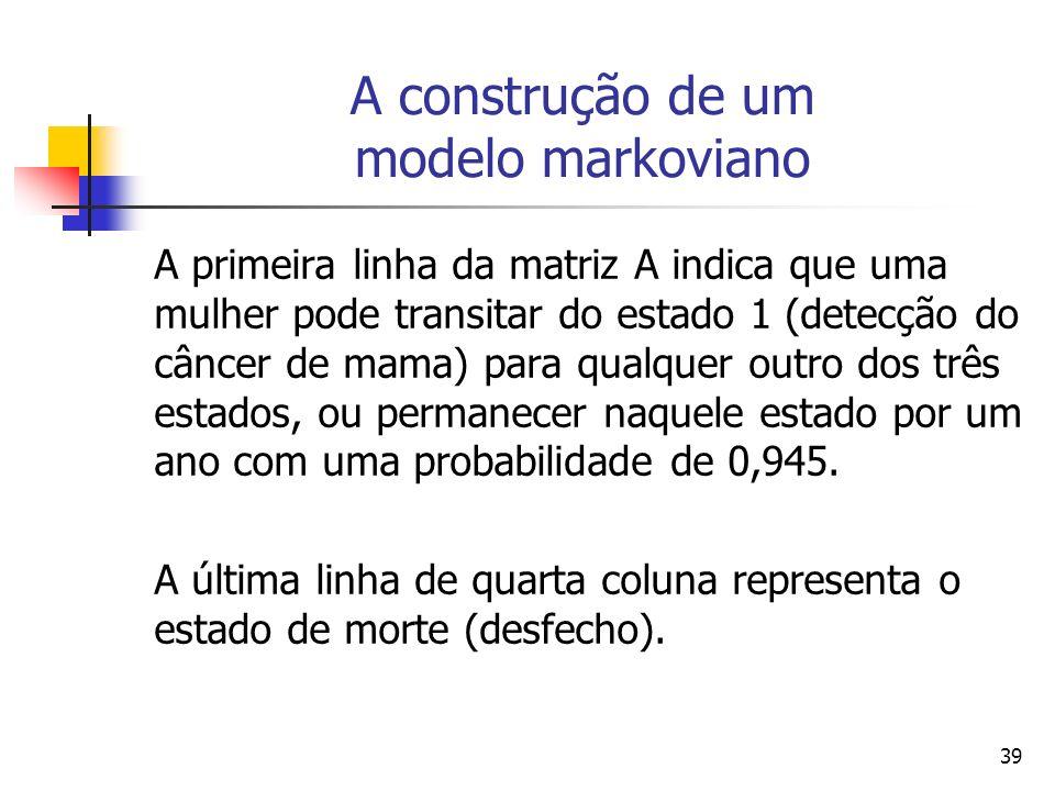39 A construção de um modelo markoviano A primeira linha da matriz A indica que uma mulher pode transitar do estado 1 (detecção do câncer de mama) para qualquer outro dos três estados, ou permanecer naquele estado por um ano com uma probabilidade de 0,945.