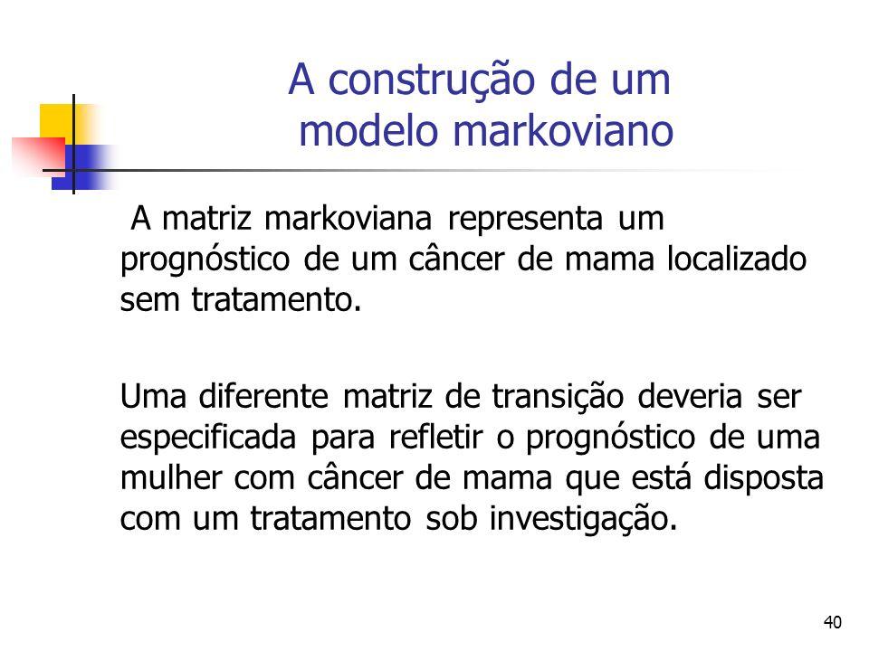 40 A construção de um modelo markoviano A matriz markoviana representa um prognóstico de um câncer de mama localizado sem tratamento.