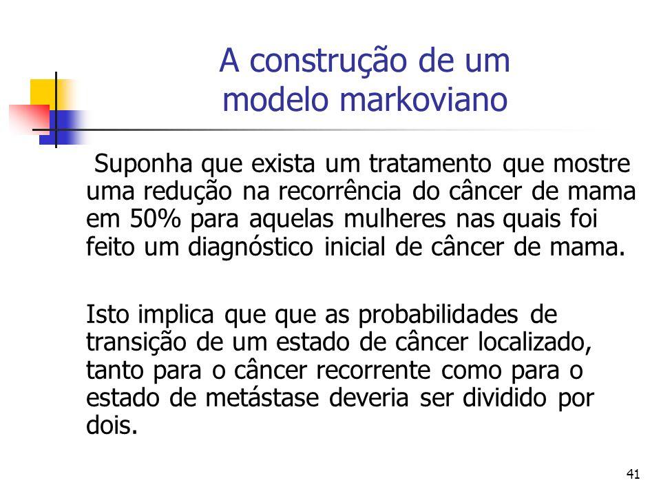 41 A construção de um modelo markoviano Suponha que exista um tratamento que mostre uma redução na recorrência do câncer de mama em 50% para aquelas mulheres nas quais foi feito um diagnóstico inicial de câncer de mama.
