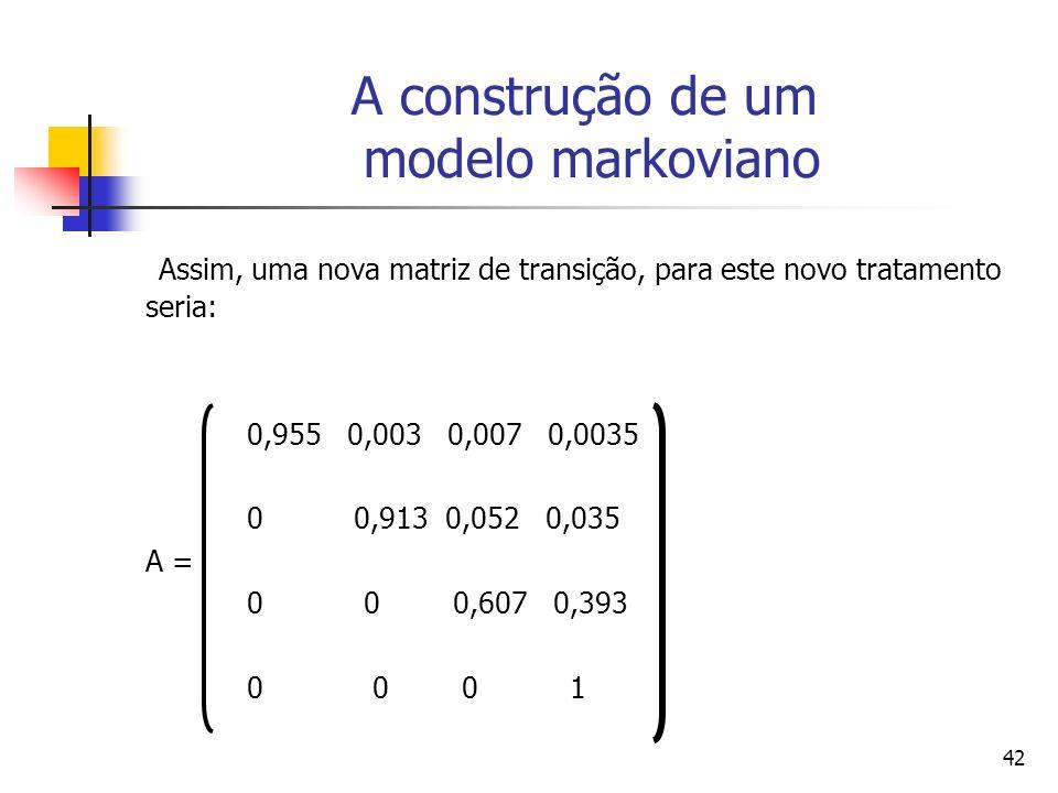42 A construção de um modelo markoviano Assim, uma nova matriz de transição, para este novo tratamento seria: 0,955 0,003 0,007 0,0035 0 0,913 0,052 0,035 A = 0 0 0,607 0,393 0 0 0 1
