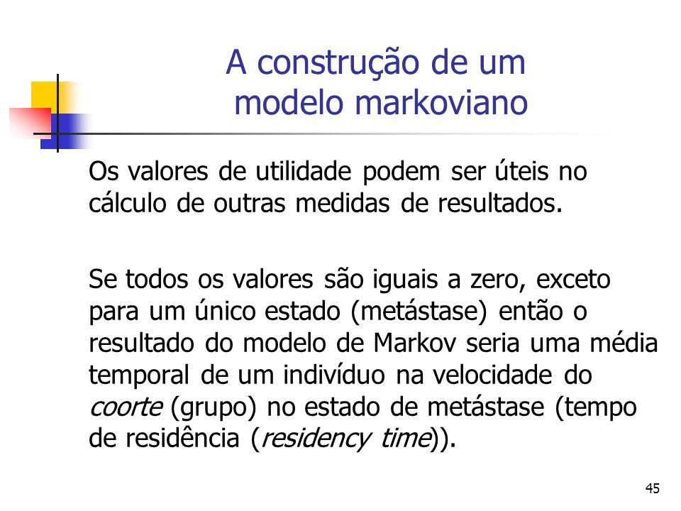 45 A construção de um modelo markoviano Os valores de utilidade podem ser úteis no cálculo de outras medidas de resultados.