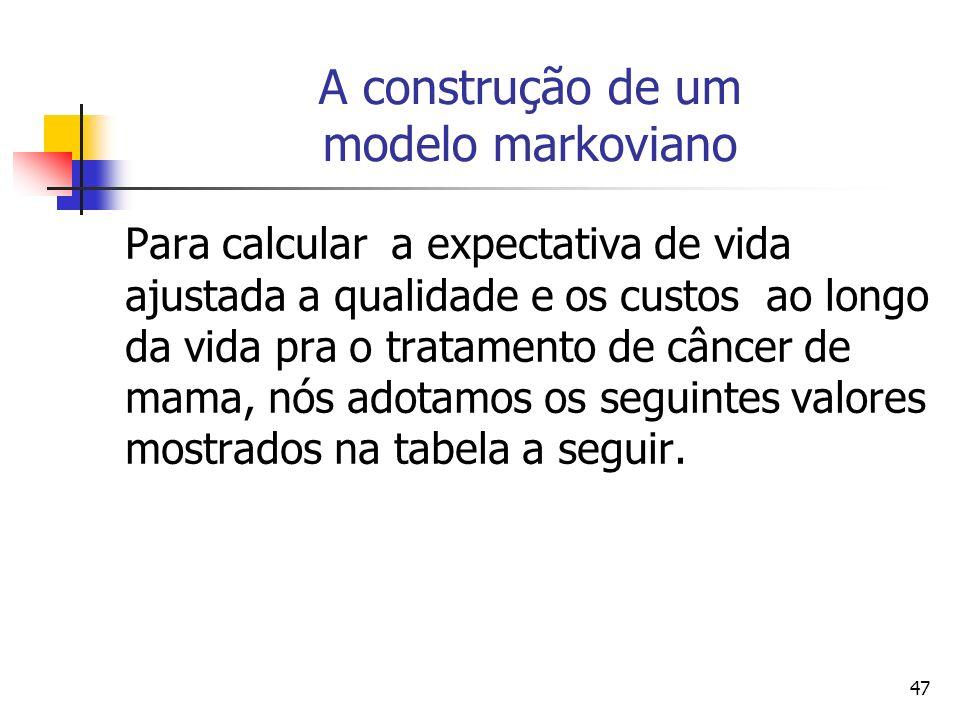 47 A construção de um modelo markoviano Para calcular a expectativa de vida ajustada a qualidade e os custos ao longo da vida pra o tratamento de câncer de mama, nós adotamos os seguintes valores mostrados na tabela a seguir.