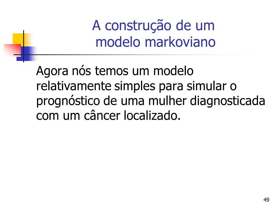 49 A construção de um modelo markoviano Agora nós temos um modelo relativamente simples para simular o prognóstico de uma mulher diagnosticada com um câncer localizado.