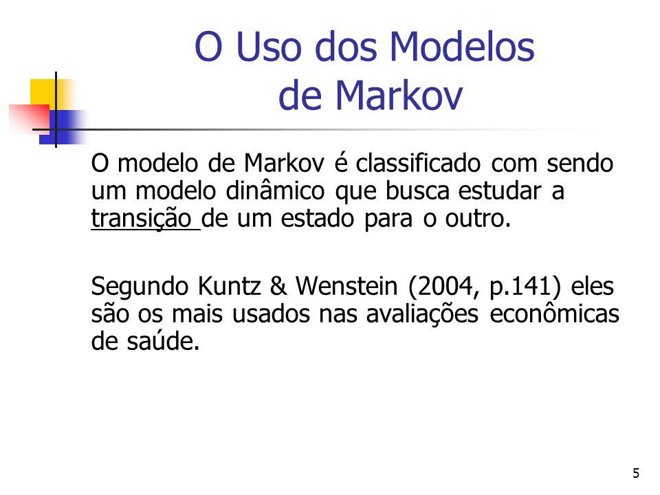 5 O Uso dos Modelos de Markov O modelo de Markov é classificado com sendo um modelo dinâmico que busca estudar a transição de um estado para o outro.