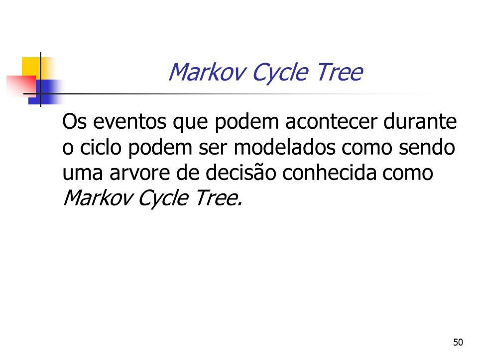 50 Markov Cycle Tree Os eventos que podem acontecer durante o ciclo podem ser modelados como sendo uma arvore de decisão conhecida como Markov Cycle Tree.