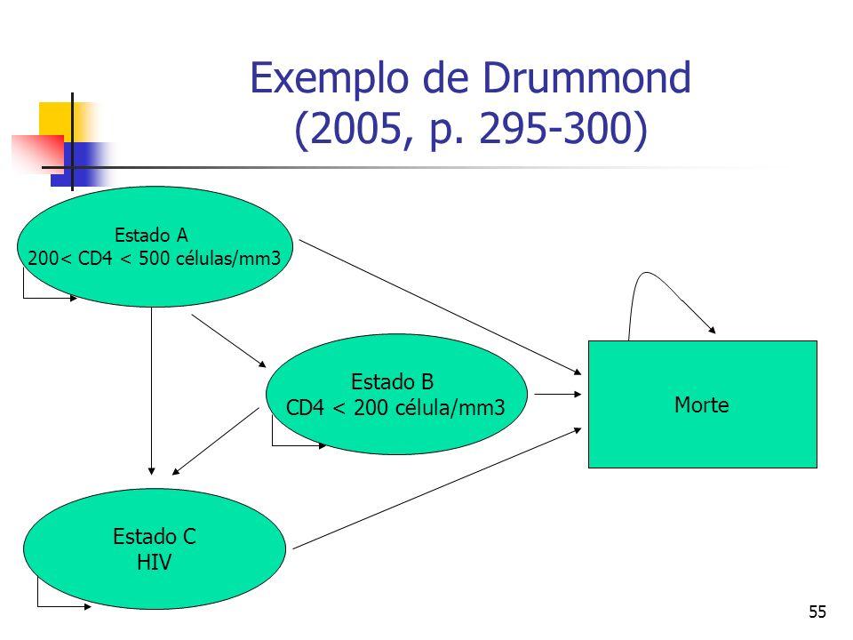 55 Exemplo de Drummond (2005, p.