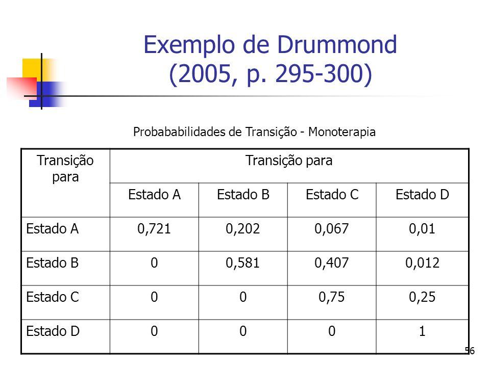 56 Exemplo de Drummond (2005, p.