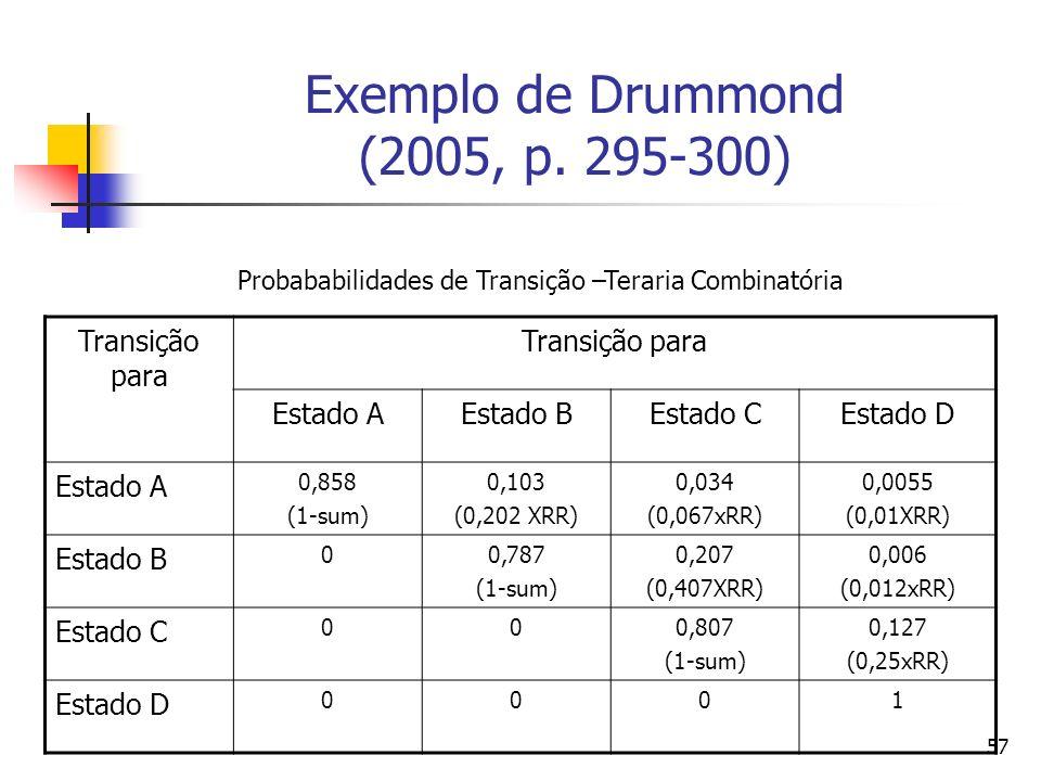 57 Exemplo de Drummond (2005, p.