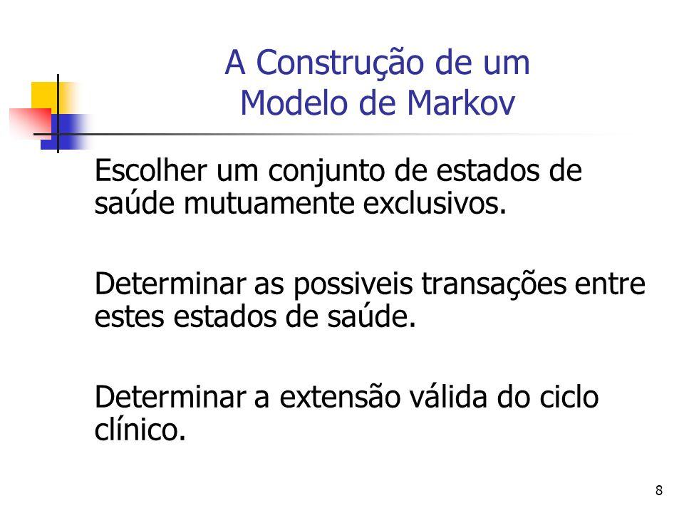 8 A Construção de um Modelo de Markov Escolher um conjunto de estados de saúde mutuamente exclusivos.