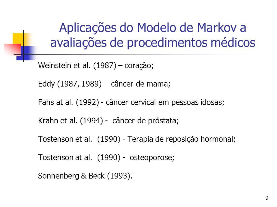 9 Aplicações do Modelo de Markov a avaliações de procedimentos médicos Weinstein et al.