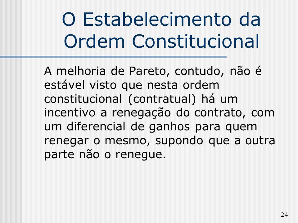 24 O Estabelecimento da Ordem Constitucional A melhoria de Pareto, contudo, não é estável visto que nesta ordem constitucional (contratual) há um incentivo a renegação do contrato, com um diferencial de ganhos para quem renegar o mesmo, supondo que a outra parte não o renegue.