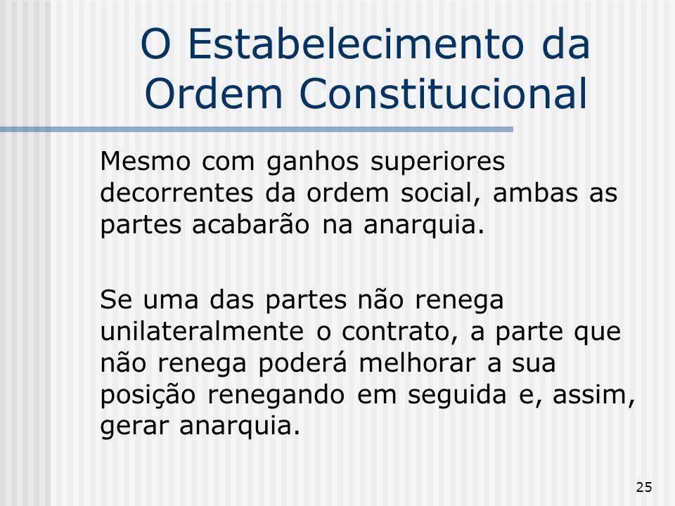 25 O Estabelecimento da Ordem Constitucional Mesmo com ganhos superiores decorrentes da ordem social, ambas as partes acabarão na anarquia.