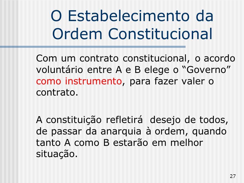 27 O Estabelecimento da Ordem Constitucional Com um contrato constitucional, o acordo voluntário entre A e B elege o Governo como instrumento, para fazer valer o contrato.
