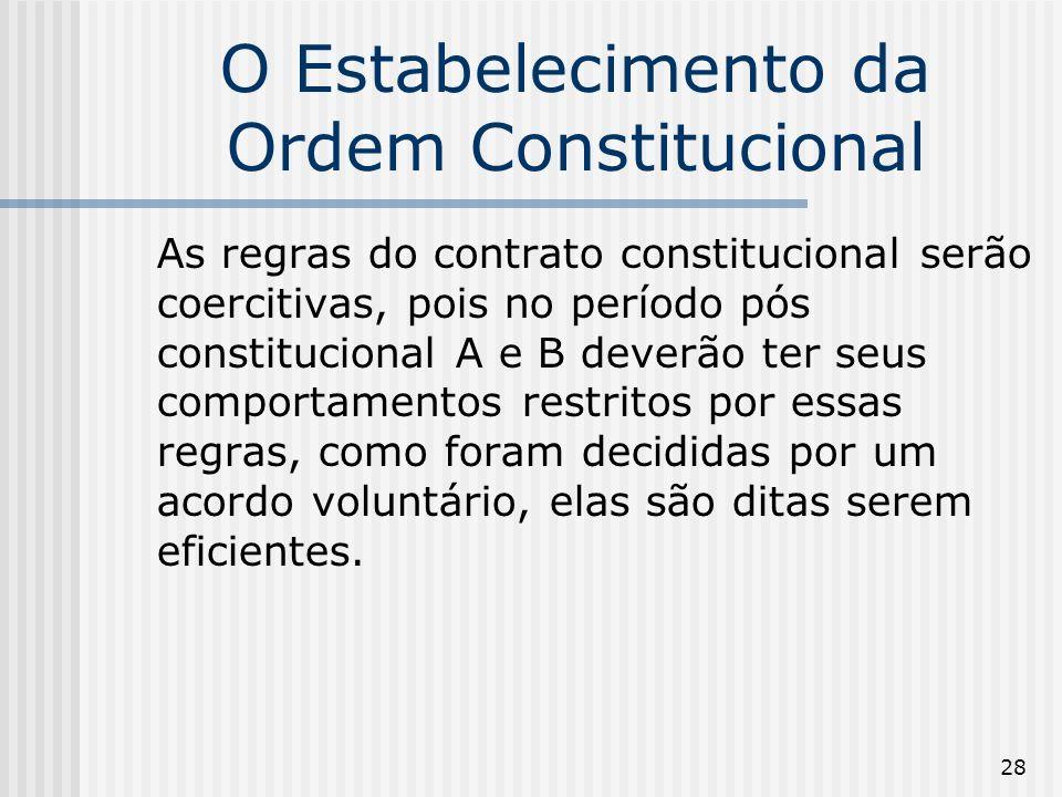 28 O Estabelecimento da Ordem Constitucional As regras do contrato constitucional serão coercitivas, pois no período pós constitucional A e B deverão ter seus comportamentos restritos por essas regras, como foram decididas por um acordo voluntário, elas são ditas serem eficientes.