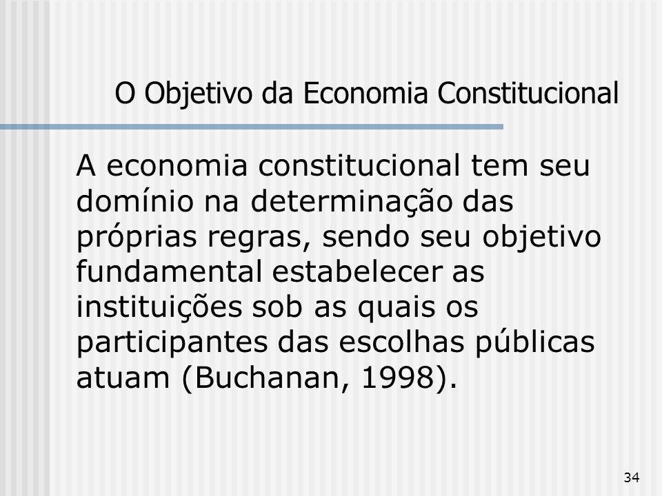 34 A economia constitucional tem seu domínio na determinação das próprias regras, sendo seu objetivo fundamental estabelecer as instituições sob as quais os participantes das escolhas públicas atuam (Buchanan, 1998).