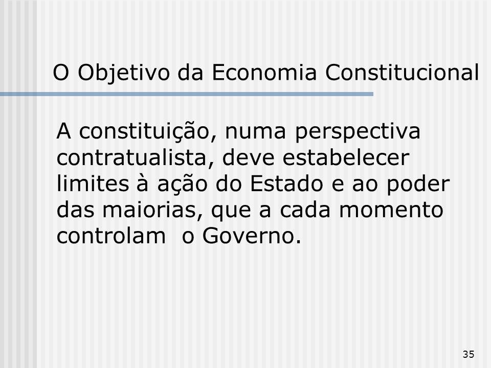 35 O Objetivo da Economia Constitucional A constituição, numa perspectiva contratualista, deve estabelecer limites à ação do Estado e ao poder das maiorias, que a cada momento controlam o Governo.