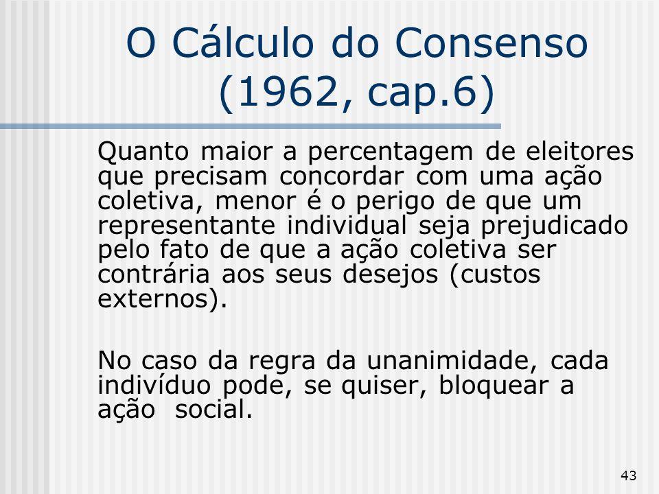 43 O Cálculo do Consenso (1962, cap.6) Quanto maior a percentagem de eleitores que precisam concordar com uma ação coletiva, menor é o perigo de que um representante individual seja prejudicado pelo fato de que a ação coletiva ser contrária aos seus desejos (custos externos).