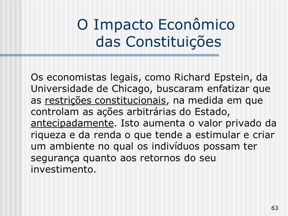 63 O Impacto Econômico das Constituições Os economistas legais, como Richard Epstein, da Universidade de Chicago, buscaram enfatizar que as restri ç ões constitucionais, na medida em que controlam as a ç ões arbitr á rias do Estado, antecipadamente.