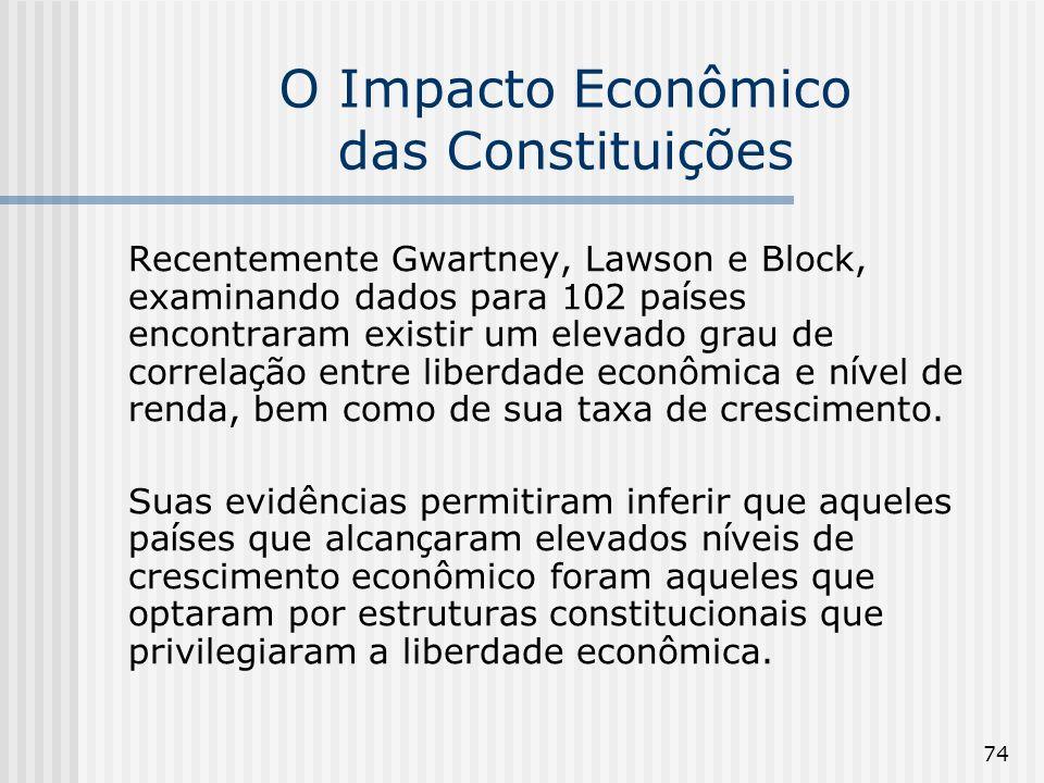 74 O Impacto Econômico das Constituições Recentemente Gwartney, Lawson e Block, examinando dados para 102 pa í ses encontraram existir um elevado grau de correla ç ão entre liberdade econômica e n í vel de renda, bem como de sua taxa de crescimento.
