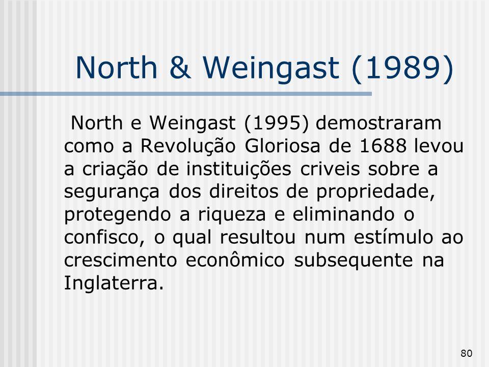 80 North & Weingast (1989) North e Weingast (1995) demostraram como a Revolução Gloriosa de 1688 levou a criação de instituições criveis sobre a segurança dos direitos de propriedade, protegendo a riqueza e eliminando o confisco, o qual resultou num estímulo ao crescimento econômico subsequente na Inglaterra.