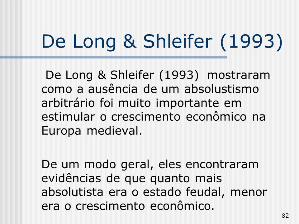 82 De Long & Shleifer (1993) De Long & Shleifer (1993) mostraram como a ausência de um absolustismo arbitrário foi muito importante em estimular o crescimento econômico na Europa medieval.