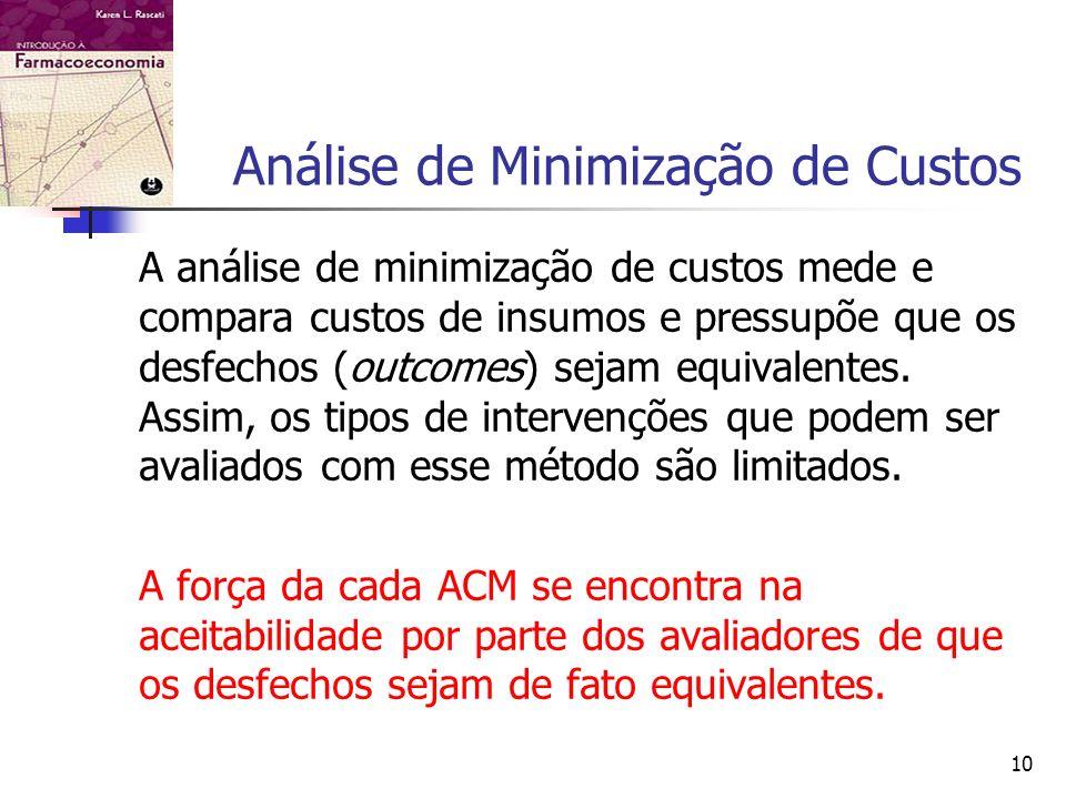 10 Análise de Minimização de Custos A análise de minimização de custos mede e compara custos de insumos e pressupõe que os desfechos (outcomes) sejam equivalentes.