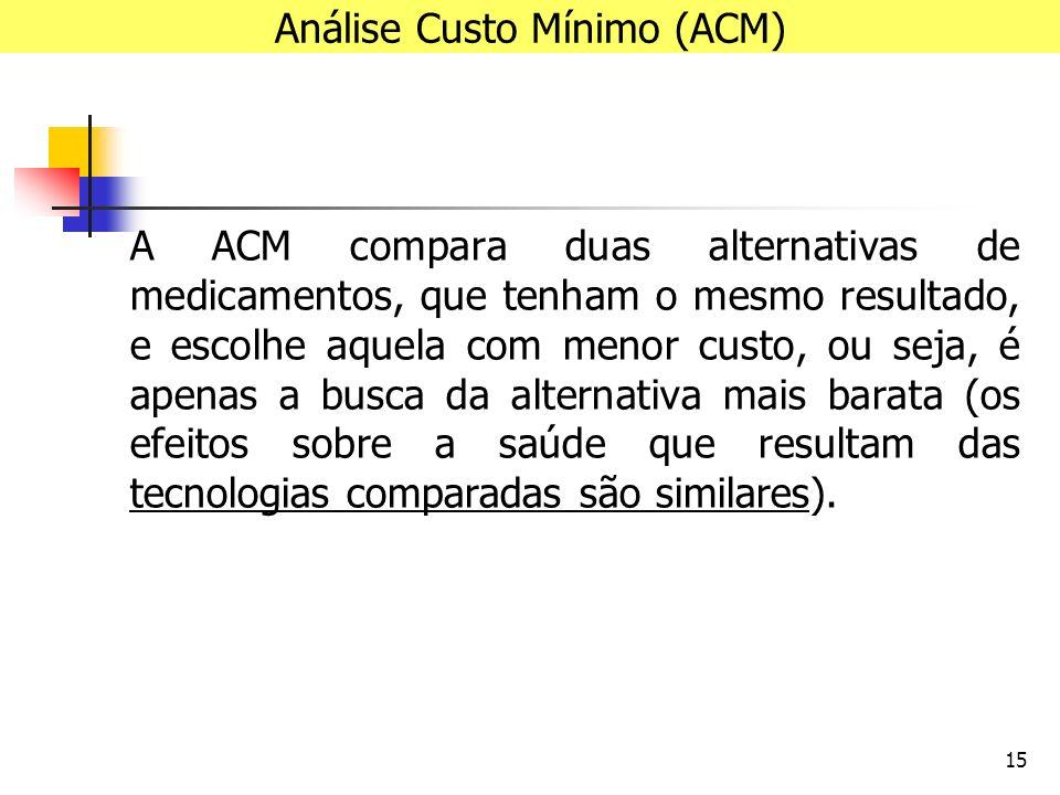 15 A ACM compara duas alternativas de medicamentos, que tenham o mesmo resultado, e escolhe aquela com menor custo, ou seja, é apenas a busca da alternativa mais barata (os efeitos sobre a saúde que resultam das tecnologias comparadas são similares).