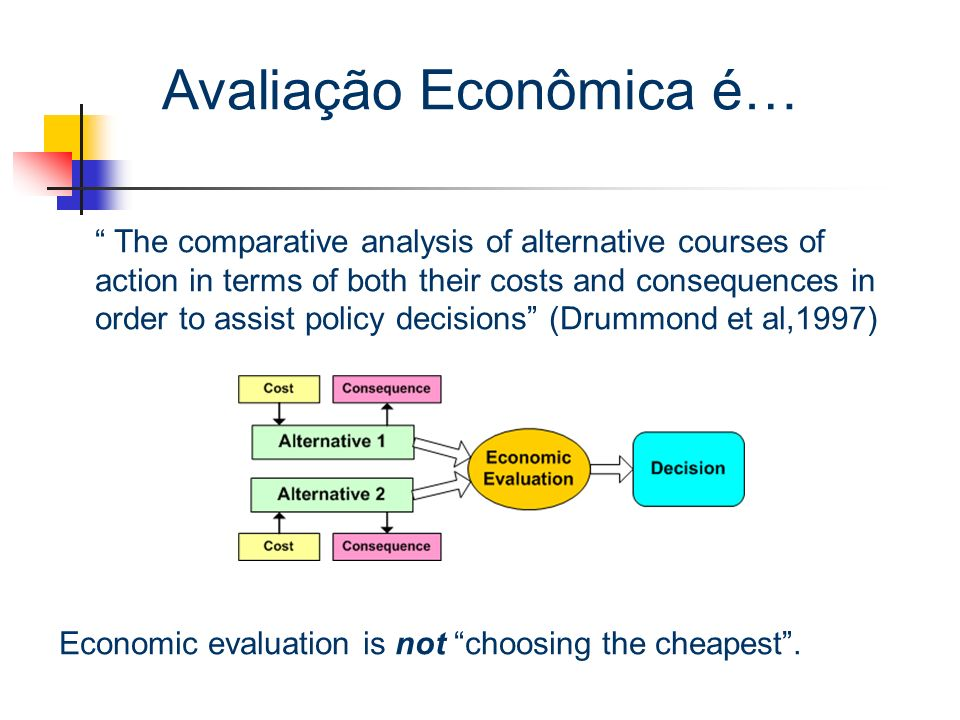2 Avaliação Econômica é… The comparative analysis of alternative courses of action in terms of both their costs and consequences in order to assist policy decisions (Drummond et al,1997) Economic evaluation is not choosing the cheapest.