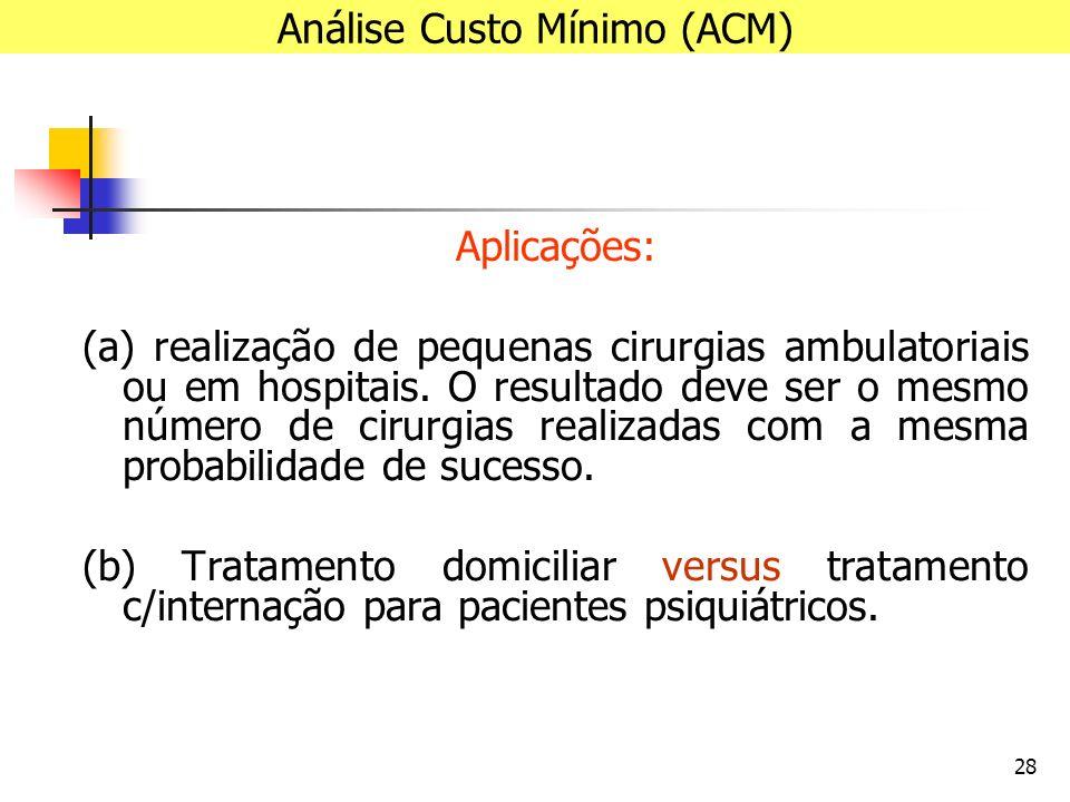 28 Aplicações: (a) realização de pequenas cirurgias ambulatoriais ou em hospitais.