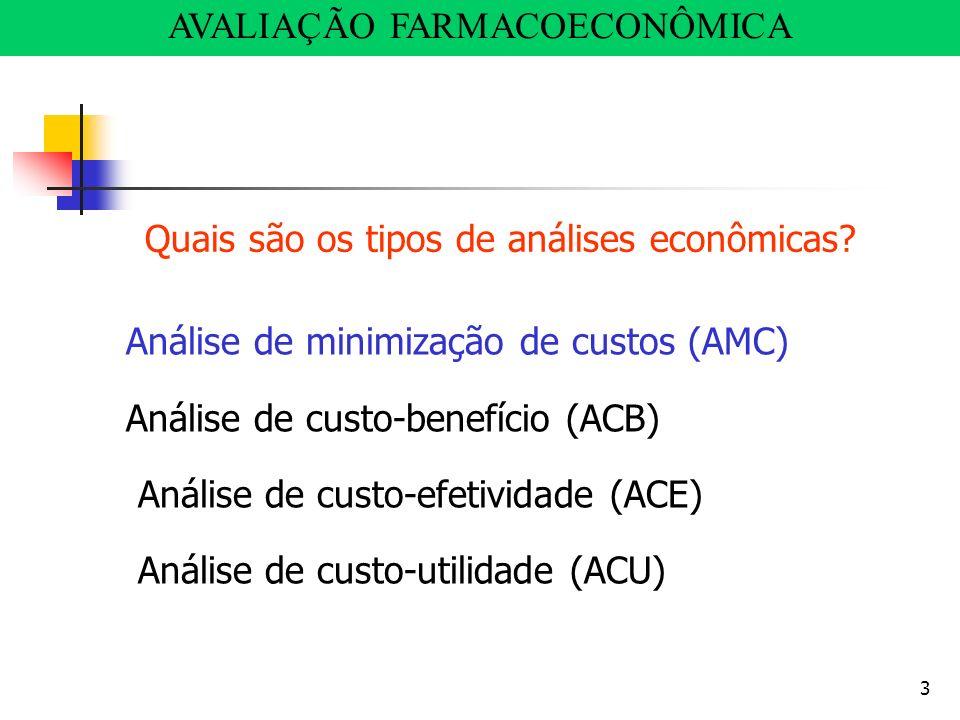 3 Quais são os tipos de análises econômicas.