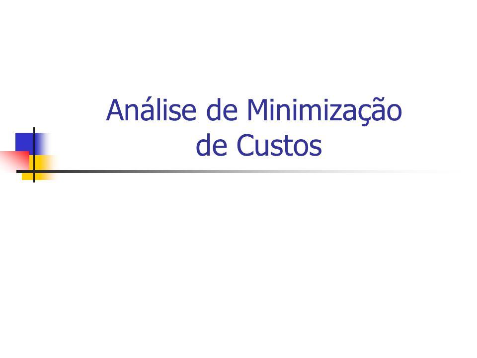 Análise de Minimização de Custos