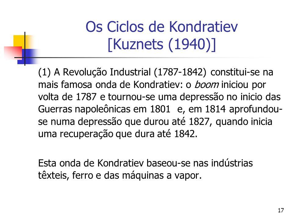 17 Os Ciclos de Kondratiev [Kuznets (1940)] (1) A Revolução Industrial (1787-1842) constitui-se na mais famosa onda de Kondratiev: o boom iniciou por