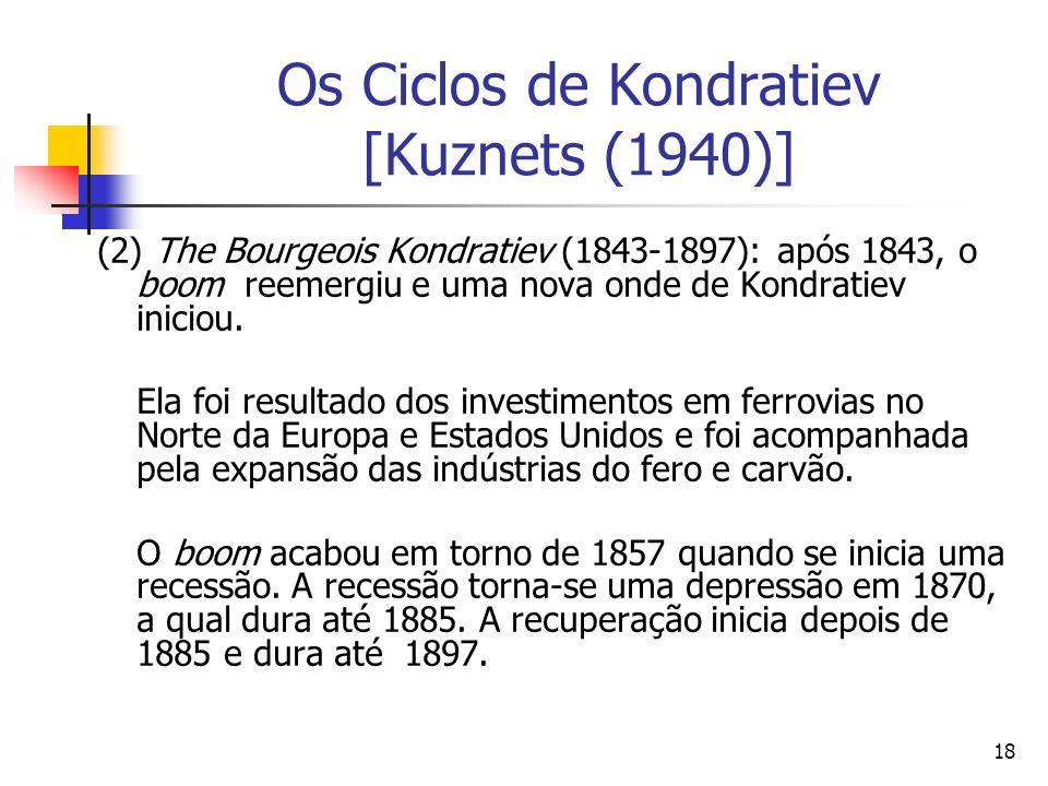 18 Os Ciclos de Kondratiev [Kuznets (1940)] (2) The Bourgeois Kondratiev (1843-1897): após 1843, o boom reemergiu e uma nova onde de Kondratiev inicio