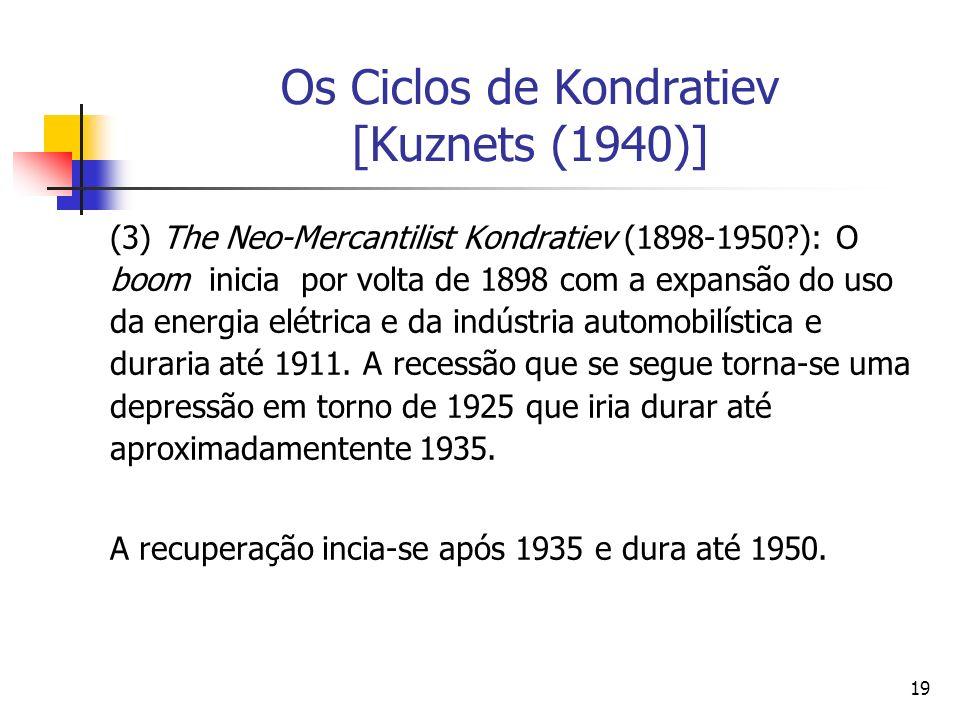 19 Os Ciclos de Kondratiev [Kuznets (1940)] (3) The Neo-Mercantilist Kondratiev (1898-1950?): O boom inicia por volta de 1898 com a expansão do uso da