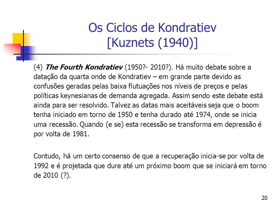 20 Os Ciclos de Kondratiev [Kuznets (1940)] (4) The Fourth Kondratiev (1950?- 2010?). Há muito debate sobre a datação da quarta onde de Kondratiev – e