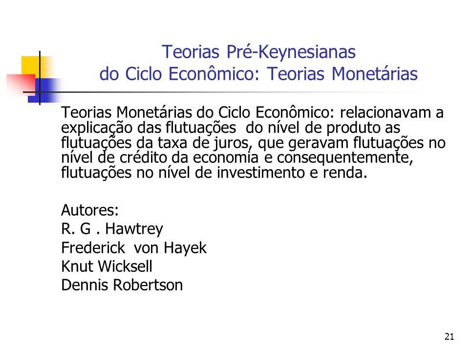 21 Teorias Pré-Keynesianas do Ciclo Econômico: Teorias Monetárias Teorias Monetárias do Ciclo Econômico: relacionavam a explicação das flutuações do n