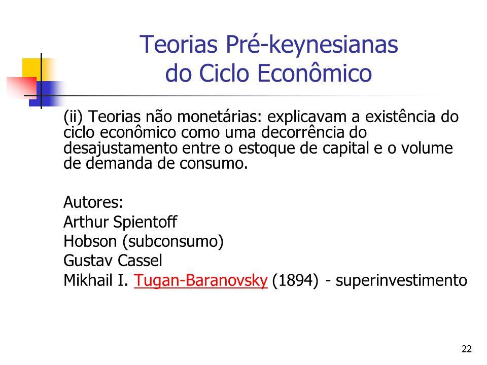 22 Teorias Pré-keynesianas do Ciclo Econômico (ii) Teorias não monetárias: explicavam a existência do ciclo econômico como uma decorrência do desajust