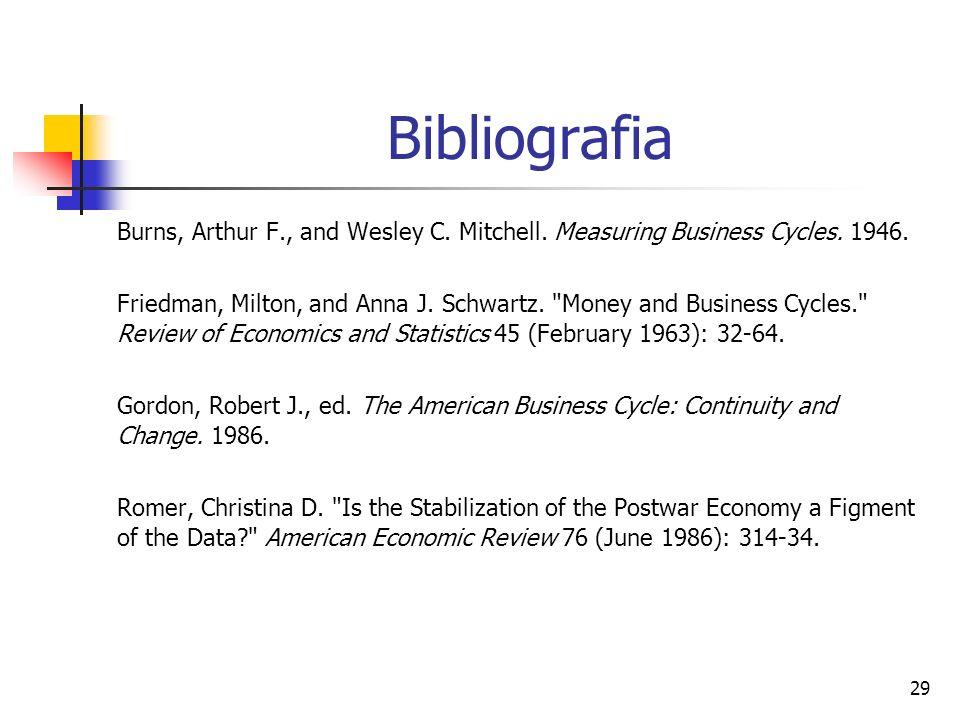 29 Bibliografia Burns, Arthur F., and Wesley C. Mitchell. Measuring Business Cycles. 1946. Friedman, Milton, and Anna J. Schwartz.