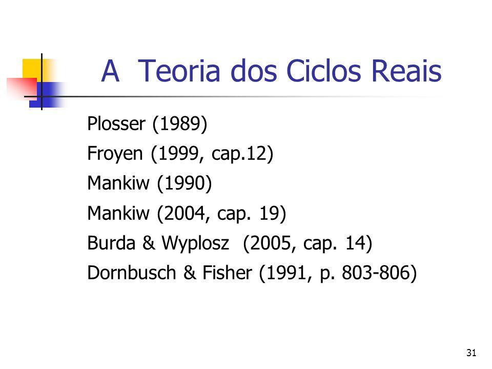 31 A Teoria dos Ciclos Reais Plosser (1989) Froyen (1999, cap.12) Mankiw (1990) Mankiw (2004, cap. 19) Burda & Wyplosz (2005, cap. 14) Dornbusch & Fis
