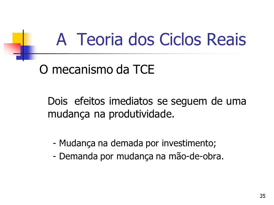 35 A Teoria dos Ciclos Reais O mecanismo da TCE Dois efeitos imediatos se seguem de uma mudança na produtividade. - Mudança na demada por investimento