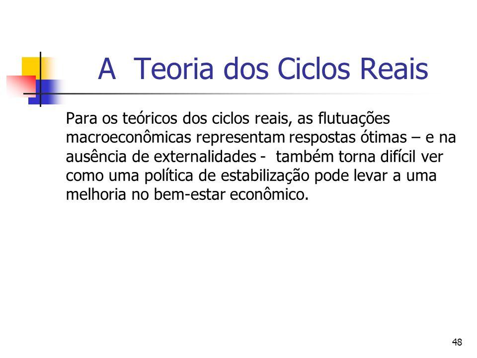 48 A Teoria dos Ciclos Reais Para os teóricos dos ciclos reais, as flutuações macroeconômicas representam respostas ótimas – e na ausência de external